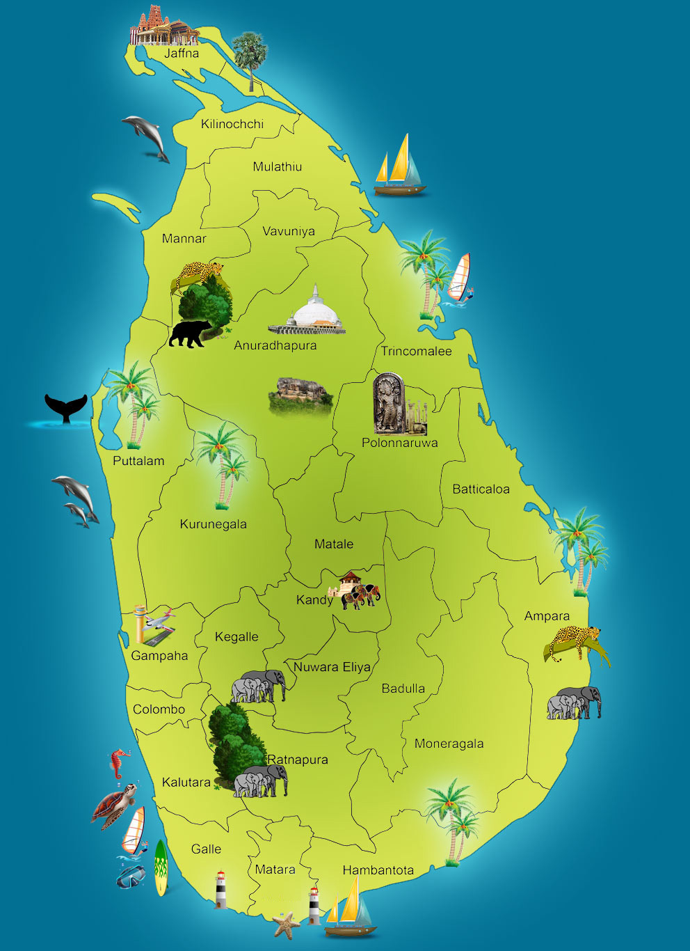 Jaffna Tourism: Best of Jaffna
